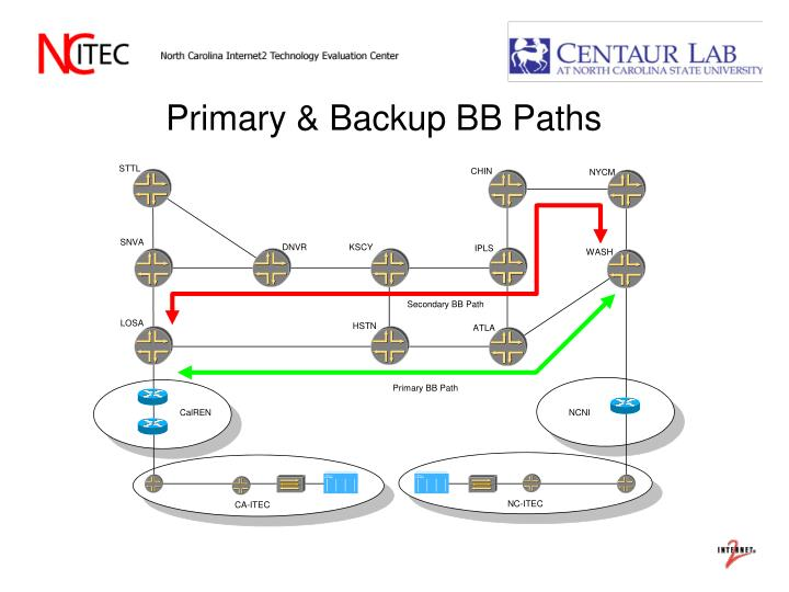 Primary & Backup BB Paths