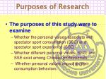 purposes of research