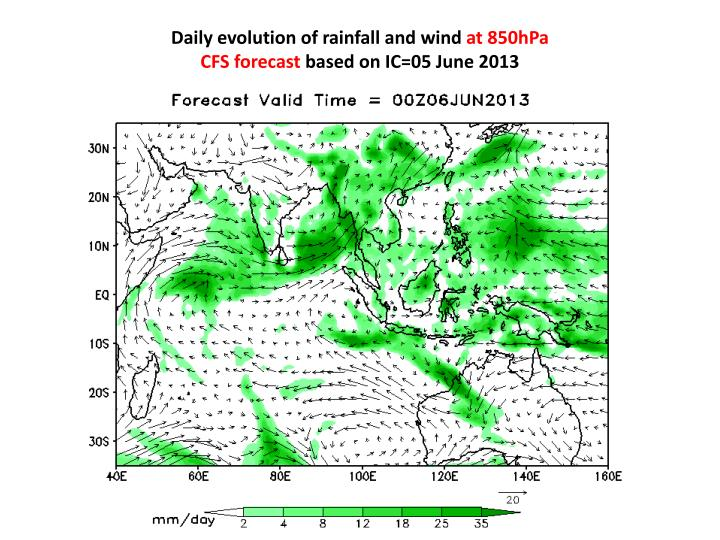 Daily evolution of rainfall and wind