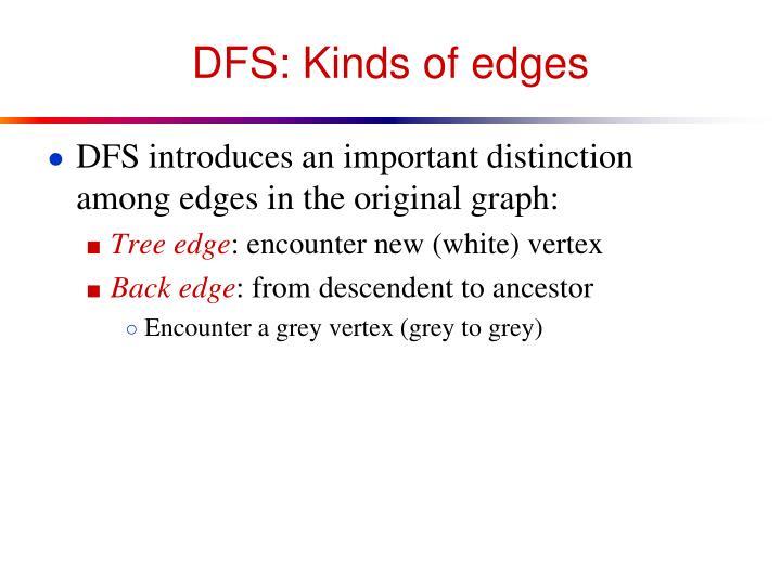 DFS: Kinds of edges