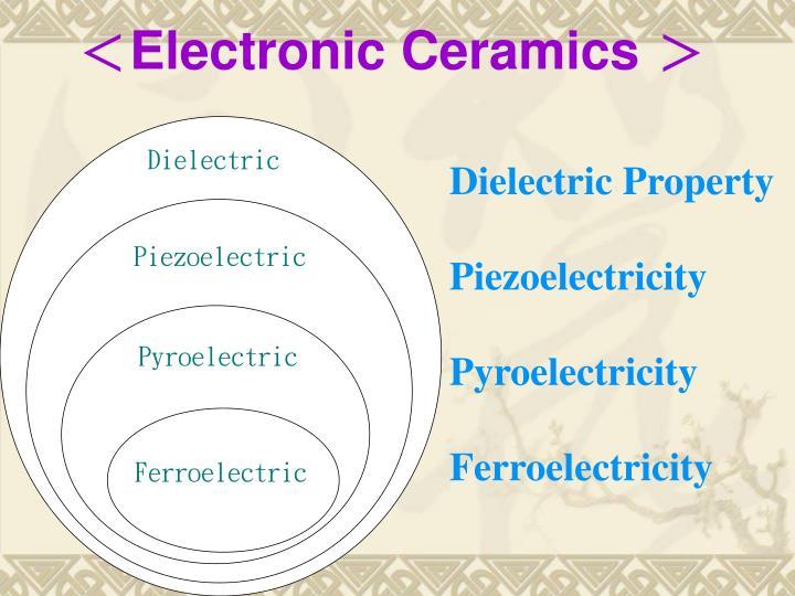 Perovskite Piezoelectric Ceramics Piezoelectricity Pzt