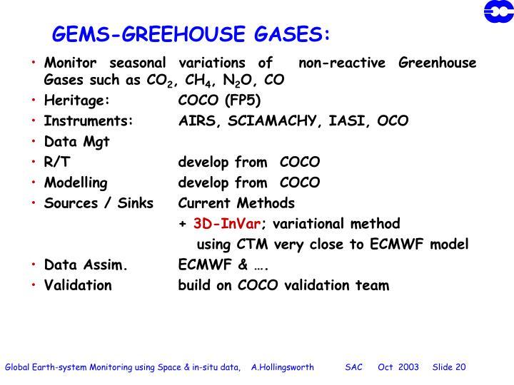 GEMS-GREEHOUSE GASES: