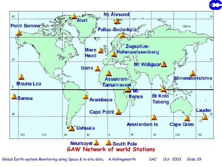 GAW Network of world Stations