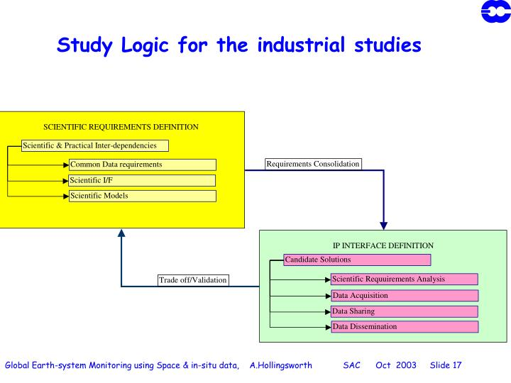 Study Logic for the industrial studies