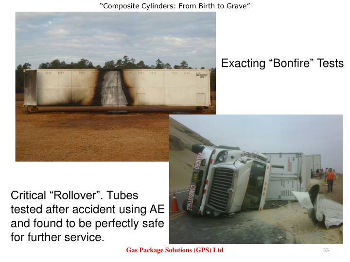 "Exacting ""Bonfire"" Tests"