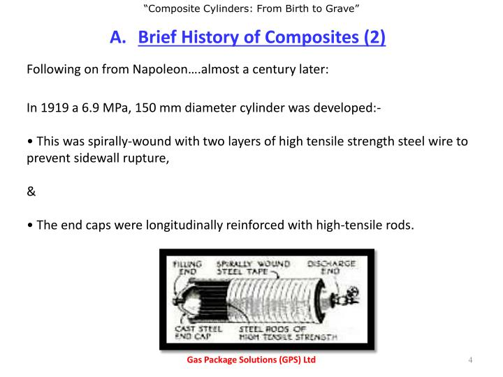 Brief History of Composites (2)