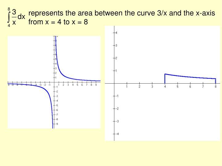 Left Riemann Sum Calculator With Table