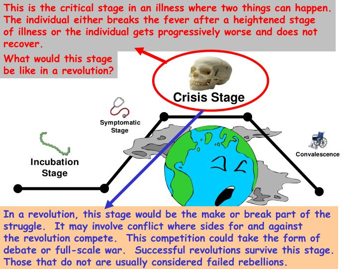 This is the critical stage in an illness where two things can happen.