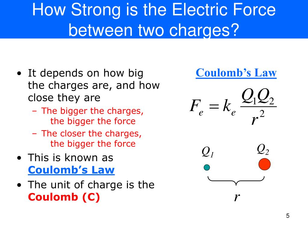 PPT - L 23 Electricity & Magnetism [1] PowerPoint ...