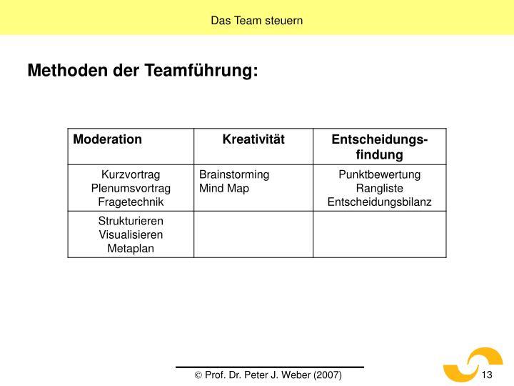 Das Team steuern