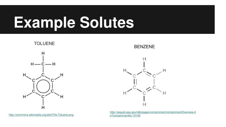 Example Solutes