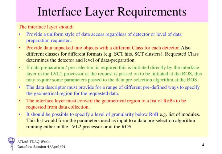 Interface Layer Requirements
