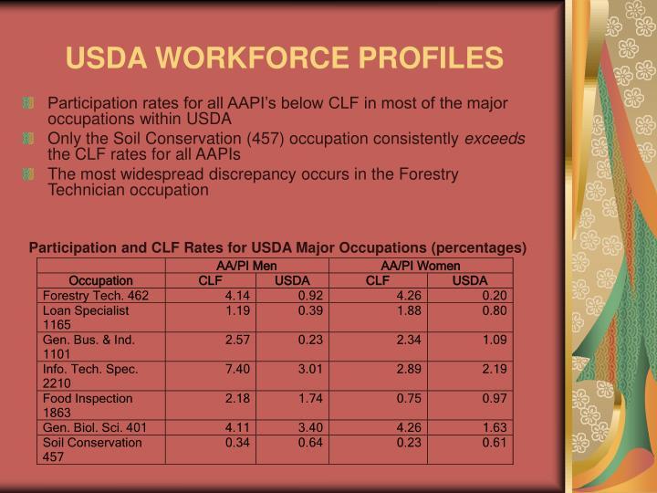 Usda workforce profiles