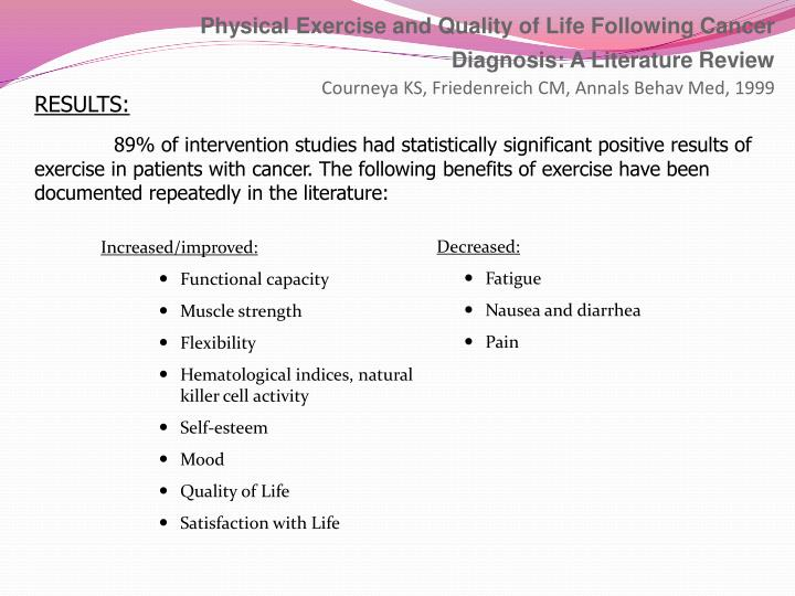Physical Exercise and Quality of Life Following Cancer Diagnosis: A Literature Review