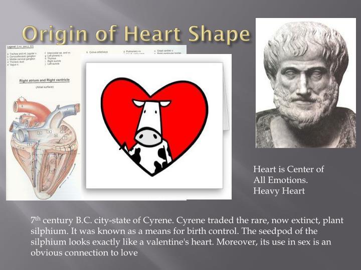 Origin of Heart Shape