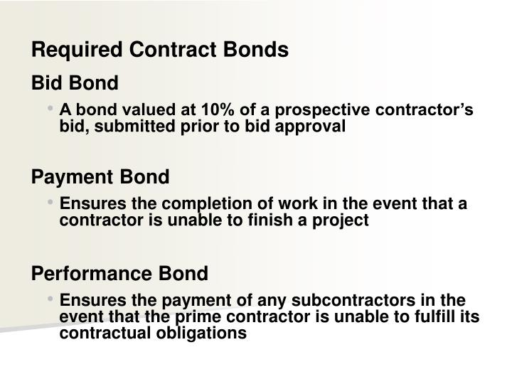 Required Contract Bonds