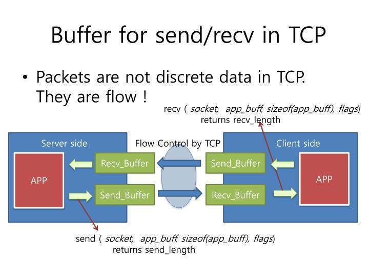 Buffer for send recv in tcp