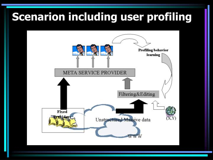 Scenarion including user profiling