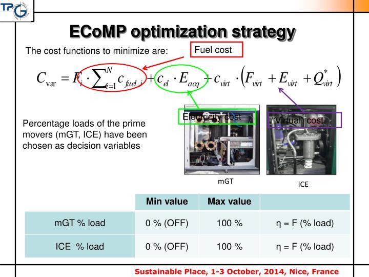 ECoMP optimization strategy