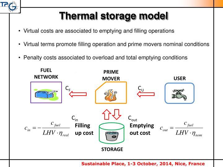 Thermal storage model