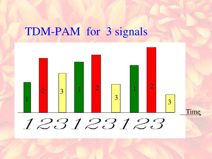 TDM-PAM  for  3 signals