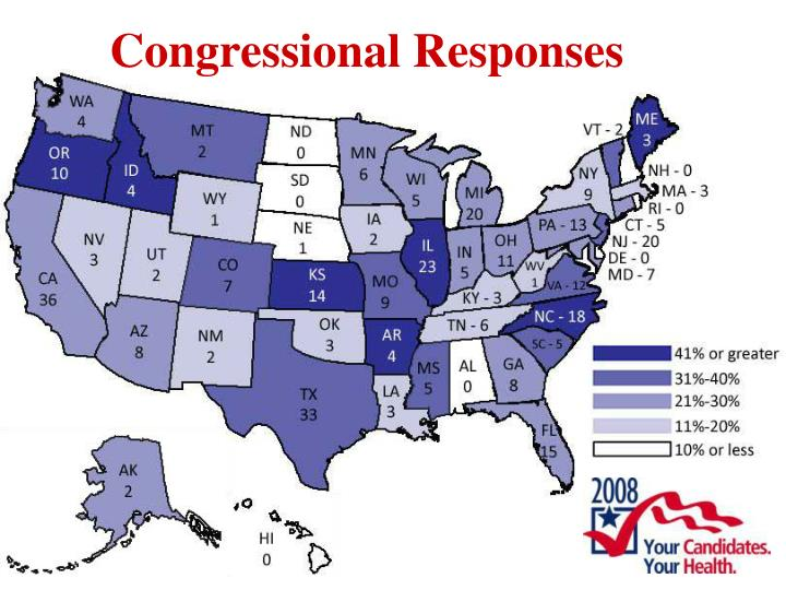 Congressional Responses