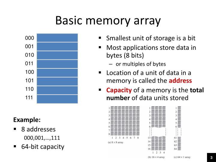 Basic memory array