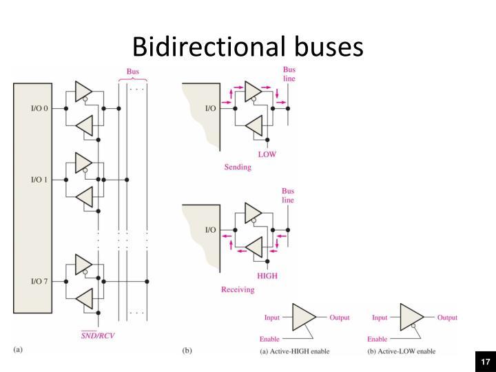 Bidirectional buses