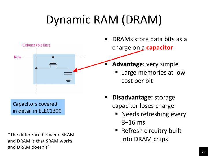 Dynamic RAM (DRAM)