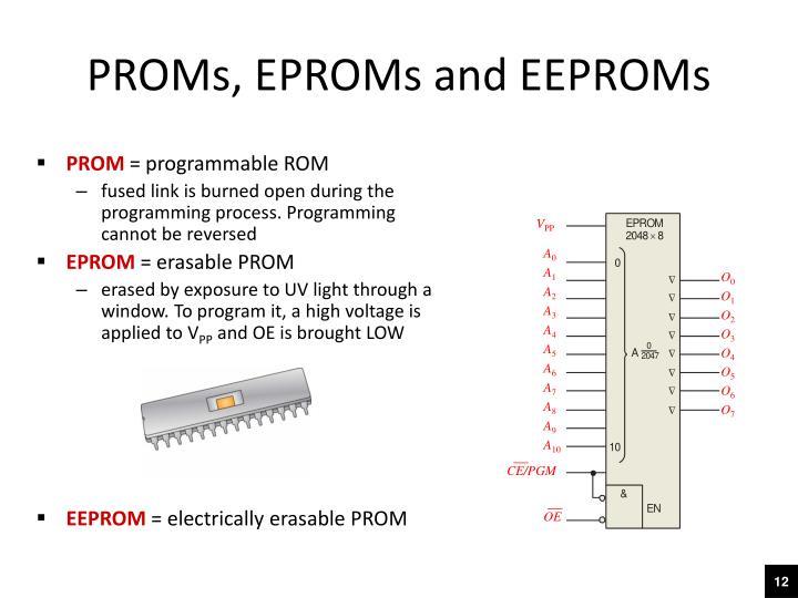 PROMs, EPROMs and EEPROMs