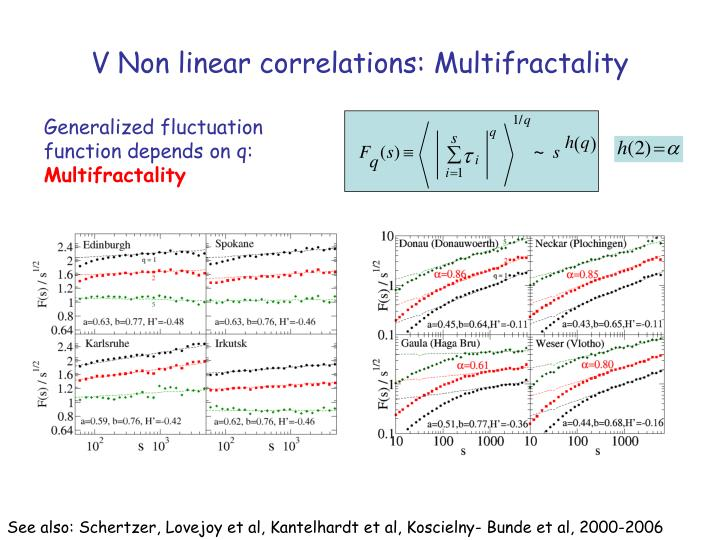V Non linear correlations: Multifractality