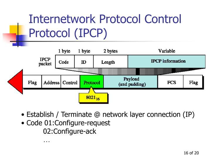 Internetwork Protocol Control Protocol (IPCP)