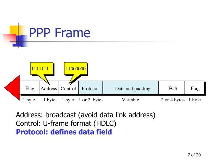 PPP Frame