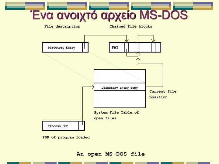 Ένα ανοιχτό αρχείο