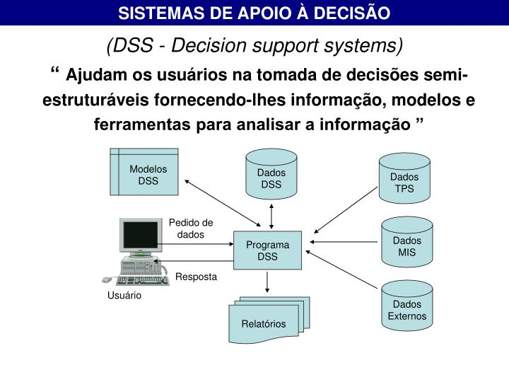SISTEMAS DE APOIO À DECISÃO
