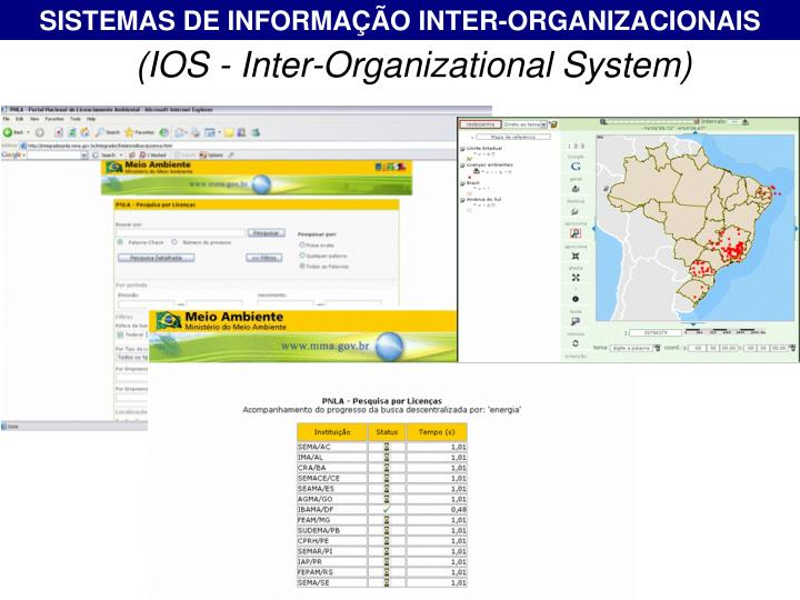 SISTEMAS DE INFORMAÇÃO INTER-ORGANIZACIONAIS
