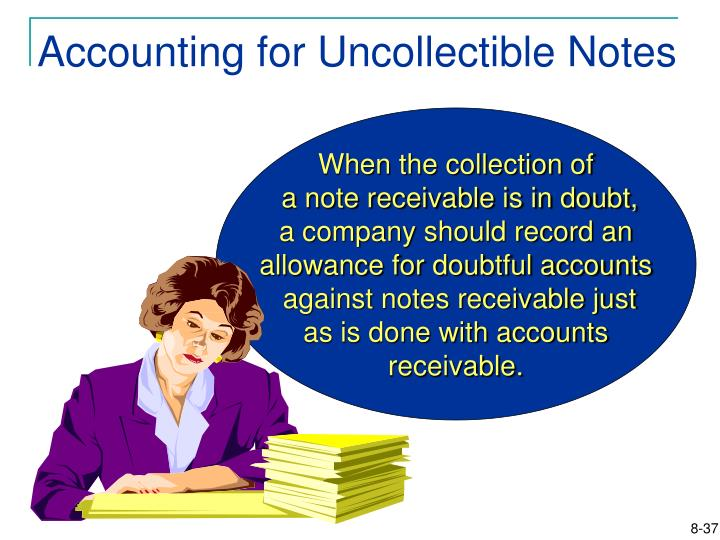 Accounting for Uncollectible Notes