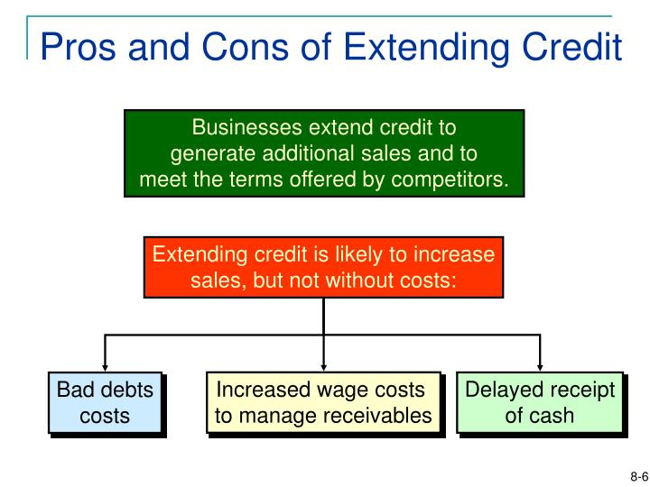 Extending credit is likely to increase