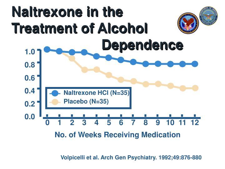 Naltrexone in the