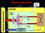 router input port