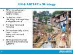 un habitat s strategy