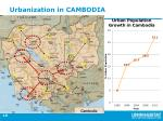 urbanization in cambodia