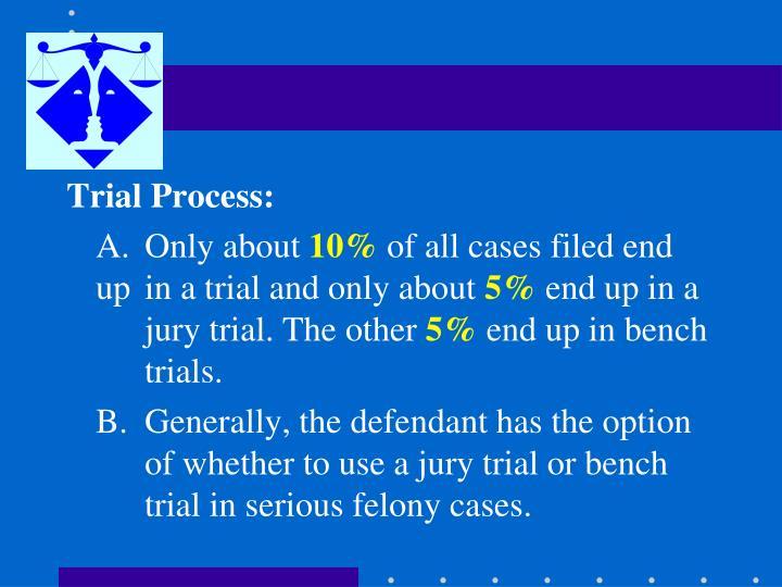 Trial Process: