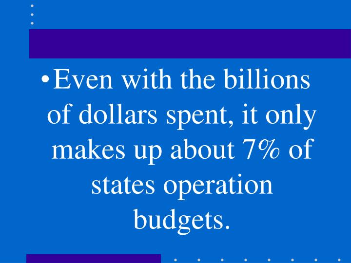 Even with the billions of dollars spent, it only makes up about 7% of states operation budgets.