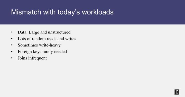 Mismatch with today's workloads