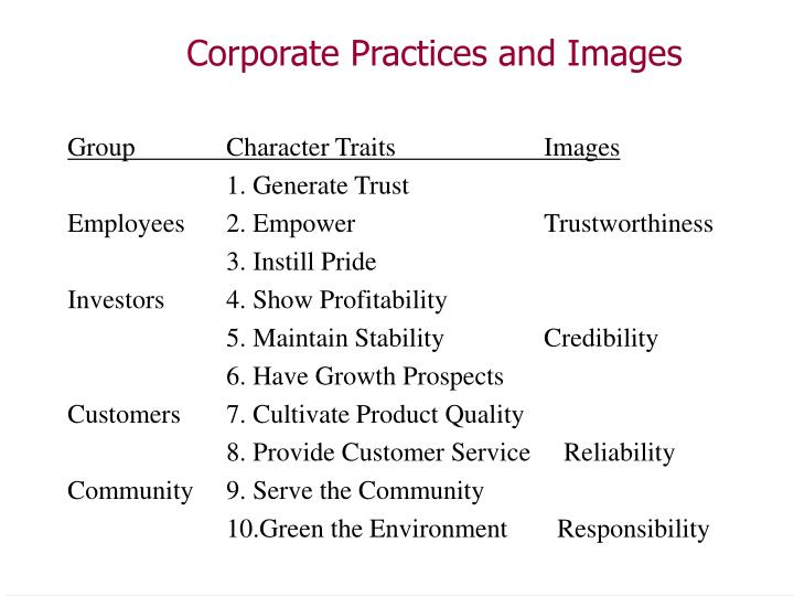 Corporate Practices and Images