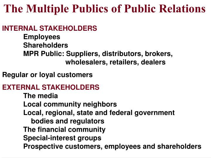 The Multiple Publics of Public Relations