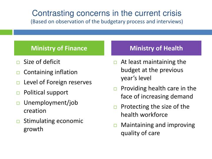 Contrasting concerns in the current crisis