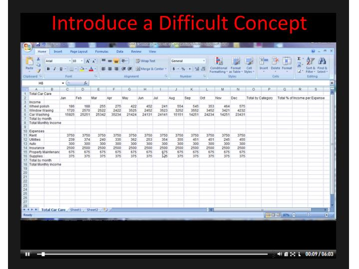 Introduce a Difficult Concept