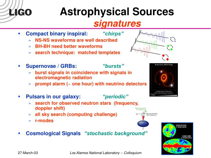 Astrophysical Sources